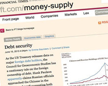 money supply 2