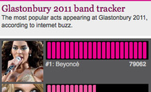 Guardian Glastonbury band tracker
