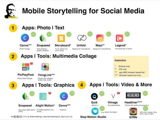 Six must-have apps for mobile journalists | Media news