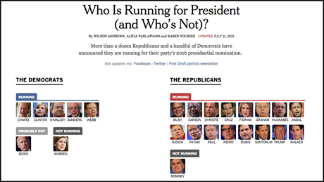 NYT 2016 election