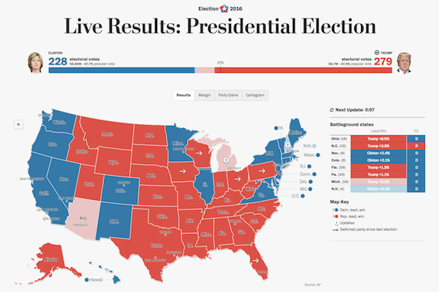 A Snapshot Of News Organisations Reporting On Us Election Day - Us-elections-2016-live-map