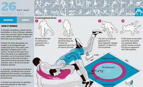 olympic journalism 16 winning examples of interactive projects from