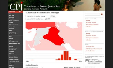 CPJ Iraq screenshot