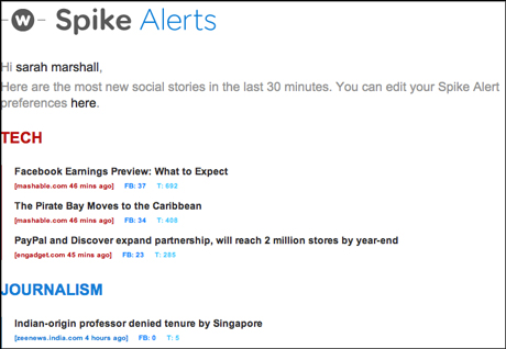 Spike Alerts email