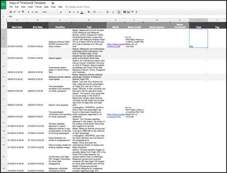 timeline js spreadsheet screenshot
