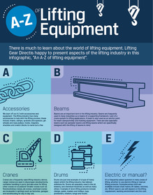 Lifting Gear Direct discuss its recent A-Z of Lifting