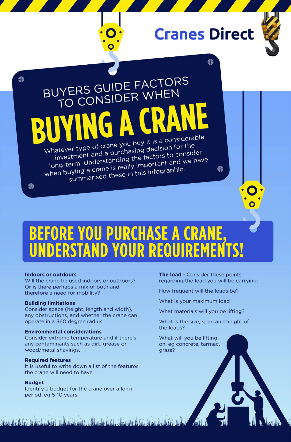 Cranes Direct reveal what to look out for when buying a crane with
