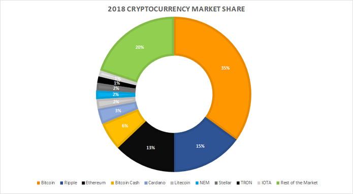 Kas yra Bitcoin? 10 faktų ir istorija Išduoda satoshi