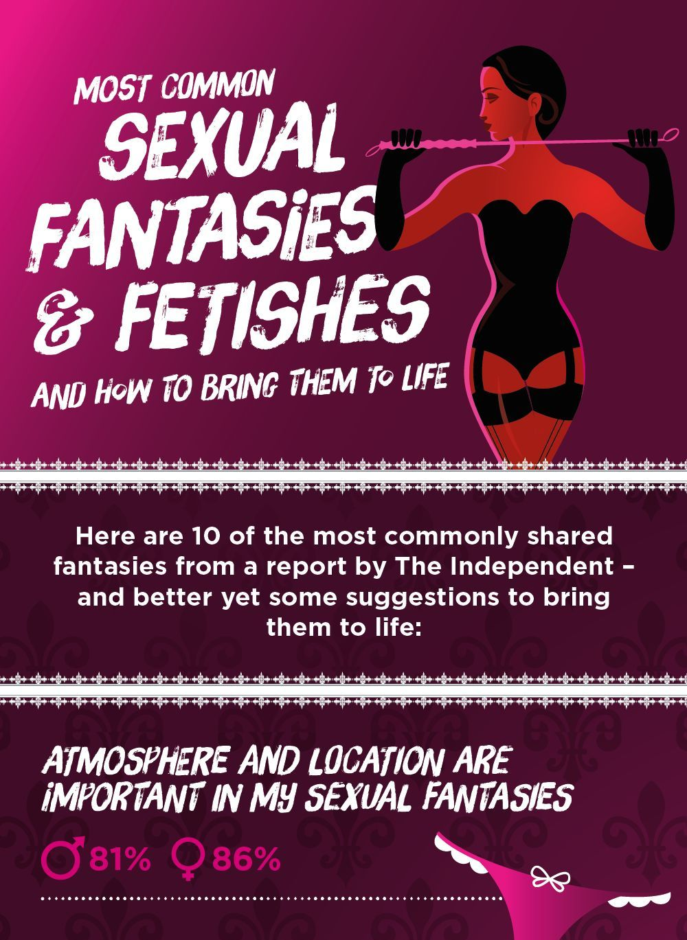 Most common sexual fantasy for women