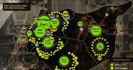How Al Jazeera English Gathered Data To Map Syrias Rebellion - Syria interactive map